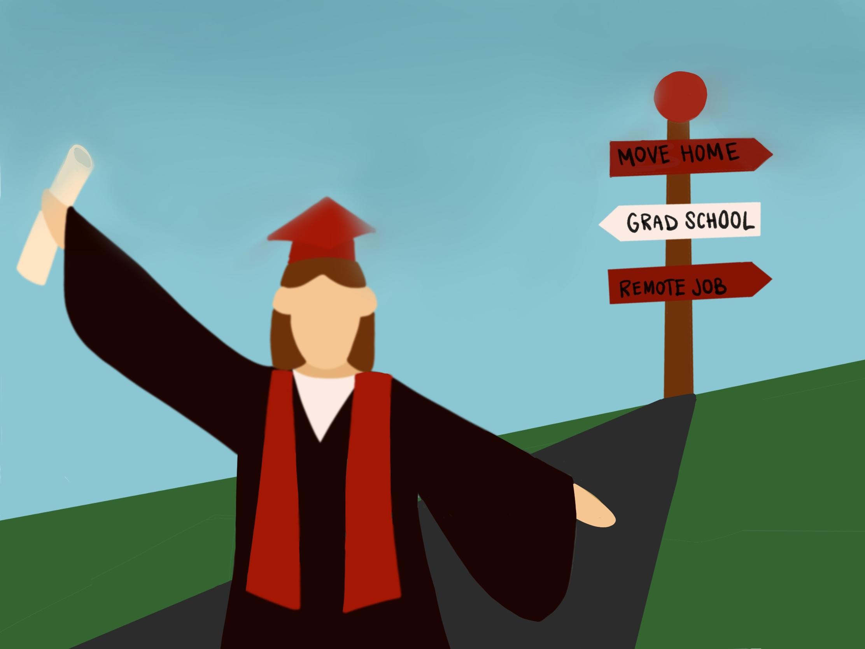 Post-Graduation Plans